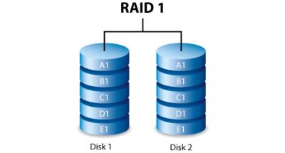 Come recupero dati raid 1